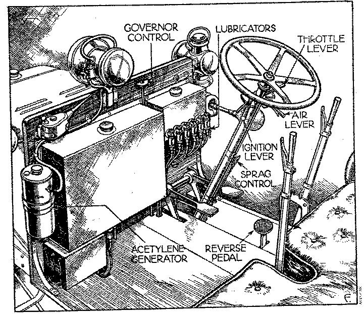 car-gears