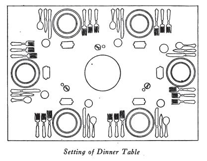 ... dinner-table-setting  sc 1 st  Edwardian Promenade & Setting the Table | Edwardian Promenade