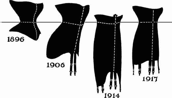 Corset-1896-1906-1914-1917