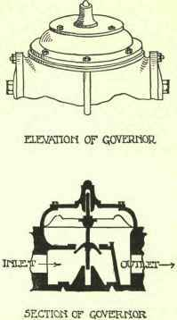 Gas-governor