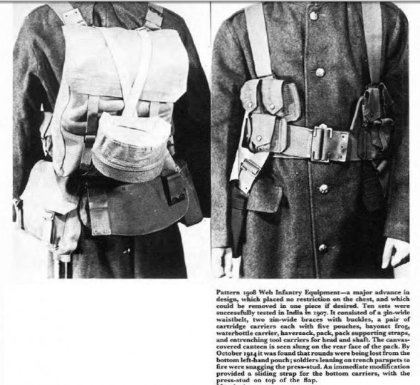 Pattern 1908 Web Infantry Equipment