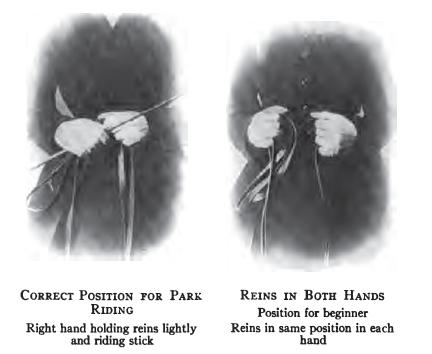 Position of hands
