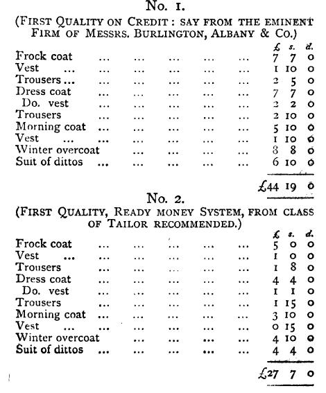tailor prices