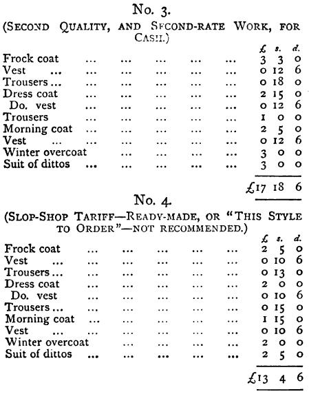 tailor prices2